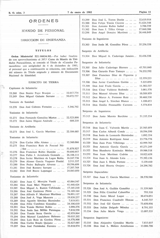 Biblioteca Virtual de Defensa > Boletín oficial del